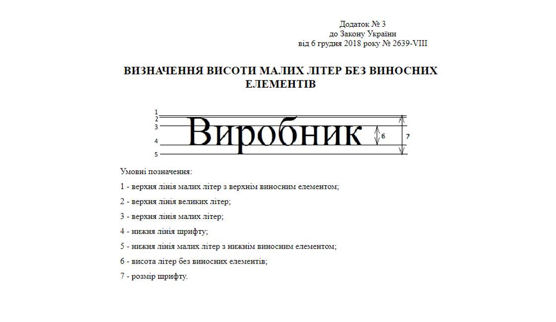 шрифт для этикетки